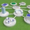 エネルギー利用情報管理運営者(BEMSアグリゲータ)に登録されました